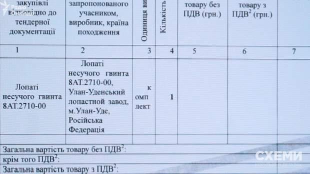 Закупівля російських коплектуючих