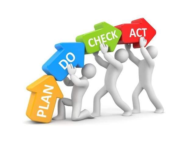 Плануйте діяльність відповідно до кожної фази циклу