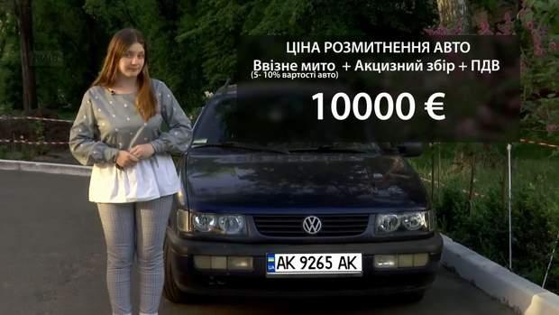 Українські ціни на євроавто