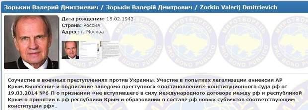 Зорькін, суддя, Конституційний суд, РФ, Крим, Путін, навгурація