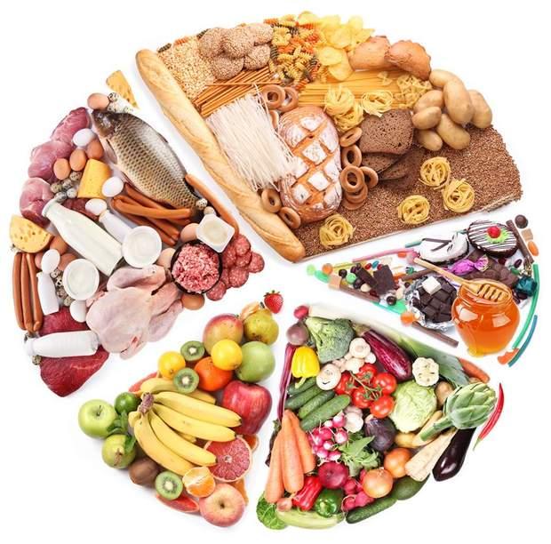 Для різних видів продуктів є свої межі порцій