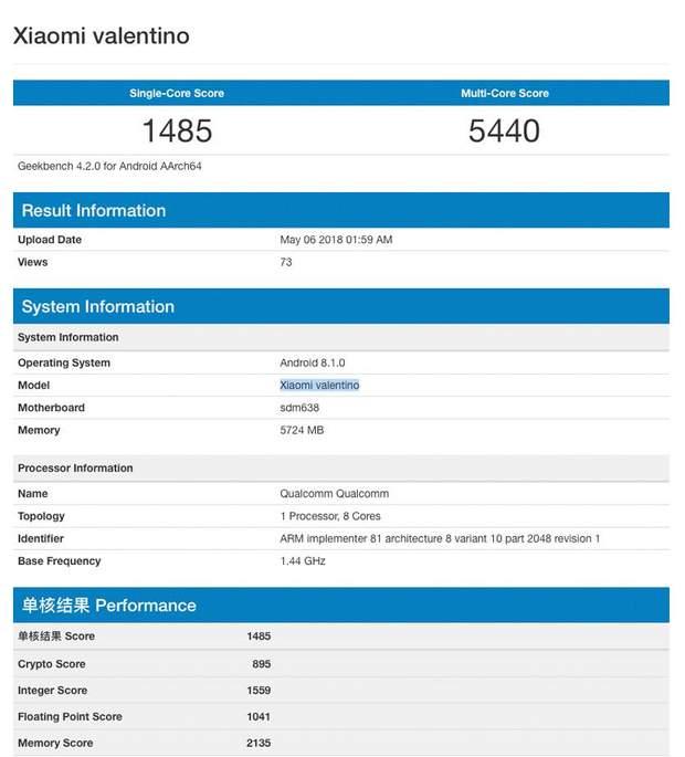 Результати тесту нового смартфону Xiaomi