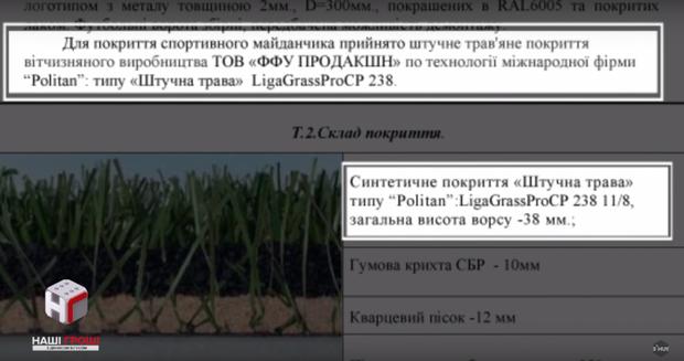 """Єдине """"правильне"""" покриття  українського виробництва"""