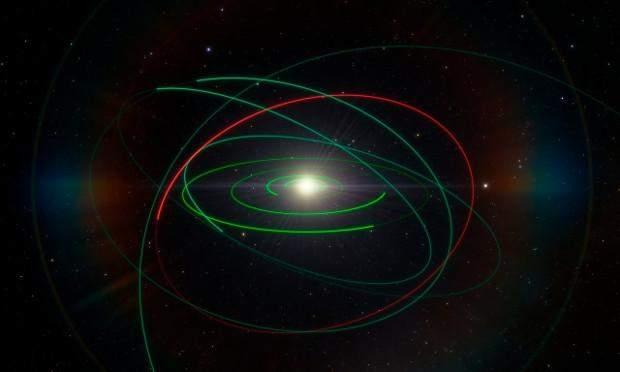 Орбіта астероїда-вигнанця