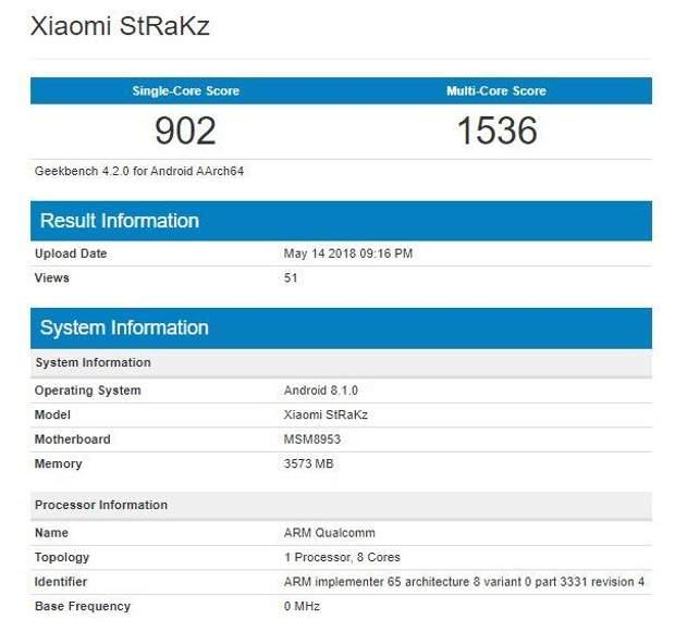 Результати нового смартфону Xiaomi StRaKz в Geekbench