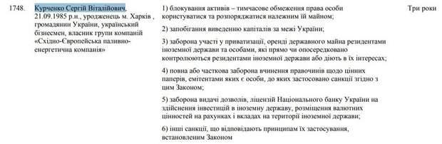 Курченко санкції Україна