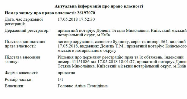 договір дарування на Аліну Головко