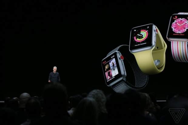Apple презентувала нову операціну систему для Apple Watch