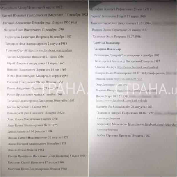 Список журналістів і блогерів