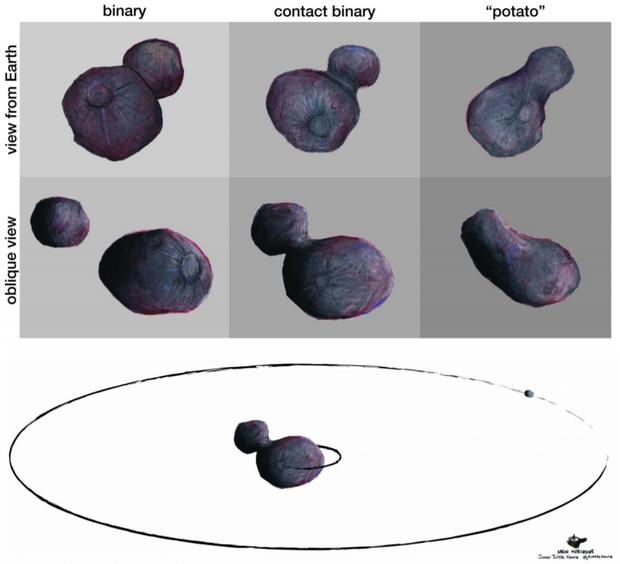 Попередні уявлення про вигляд 2014 MU69