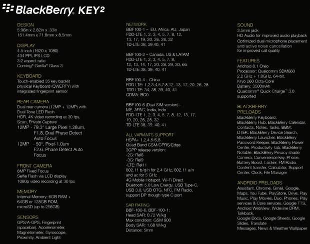 Характеристики BlackBerry KEY2