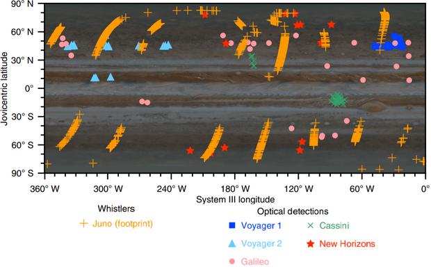 Розподіл спалахів блискавок на Юпітері, які зареєстрували різні апарати