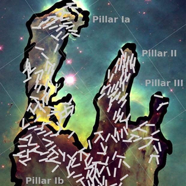 Схематичне зображення орієнтації магнітних полів в Стовпах Творіння