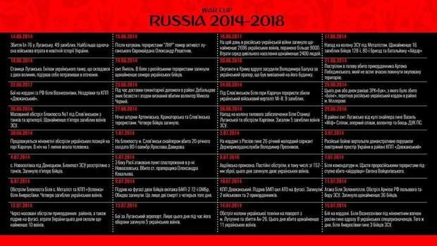 Альтернативний календар до ЧС-2018