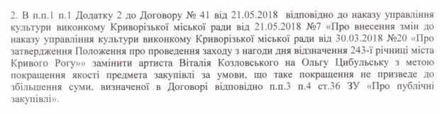 Кривий Ріг поміняв Козловського