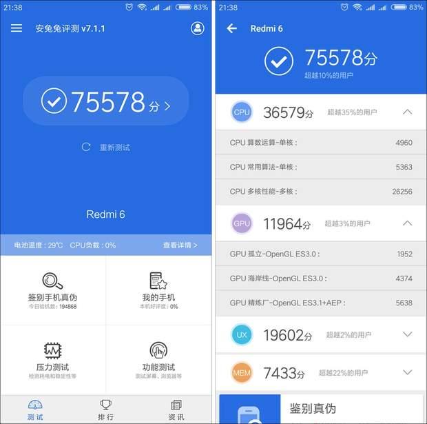 Процесор Xiaomi Redmi 6 протестували на AnTuTu