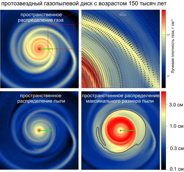 Просторовий розподіл газу, пилу та валунів у протопланетному диску віком 150 тисяч років