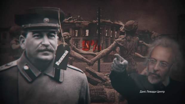 сталін винен