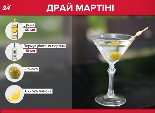 Рецепт Драй мартіні