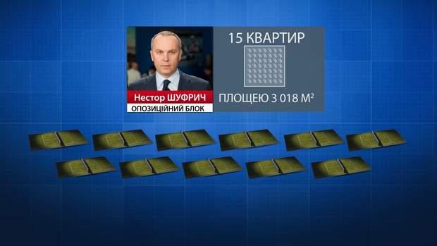 Нестор Шуфрич має 13 квартир