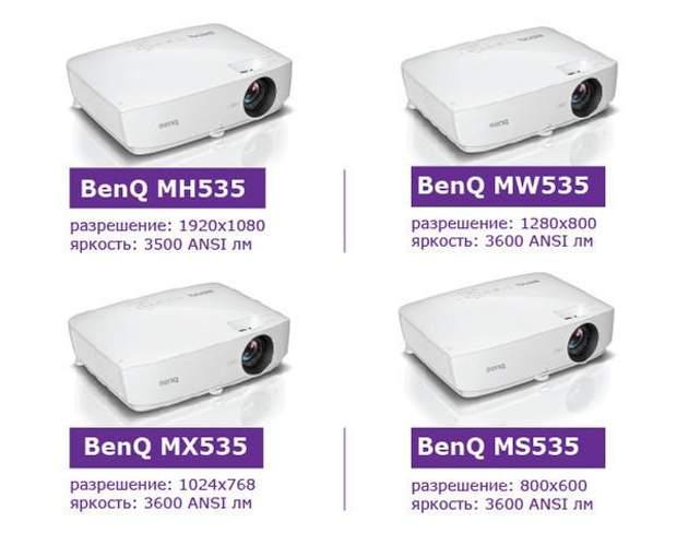 Бюджетна лінійка проекторів  BenQ серії M500
