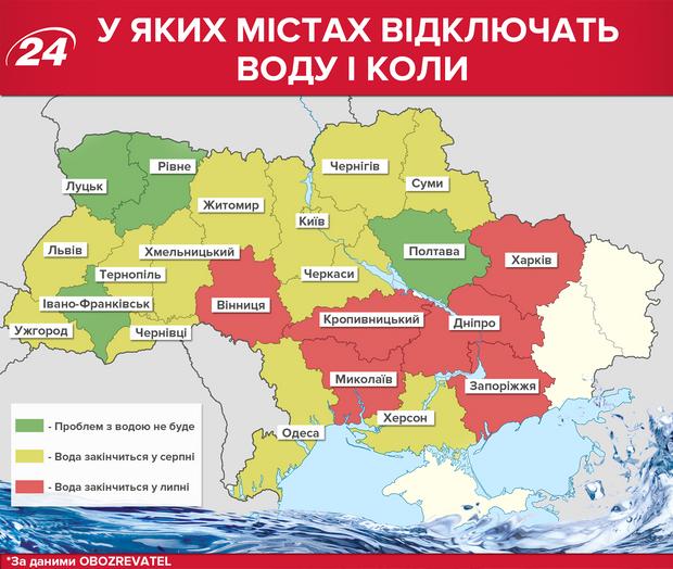 Міста України залишаться без питної води