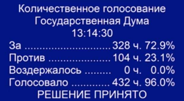 Держдума РФ пенсійна реформа