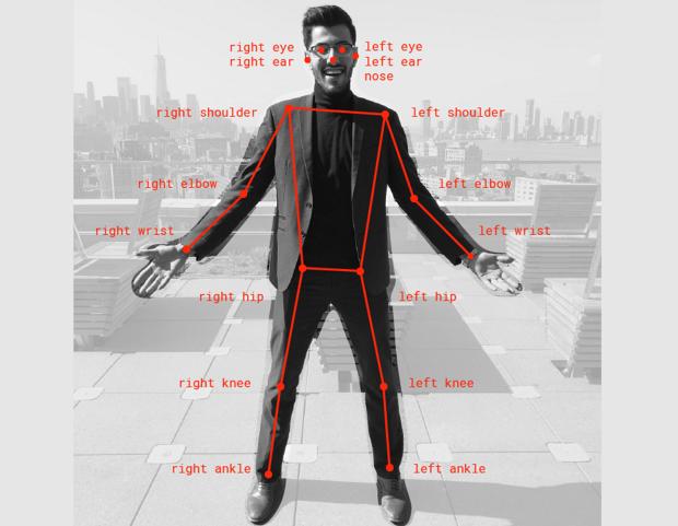 Приклад моделі тіла, складеної алгоритмом PoseNet