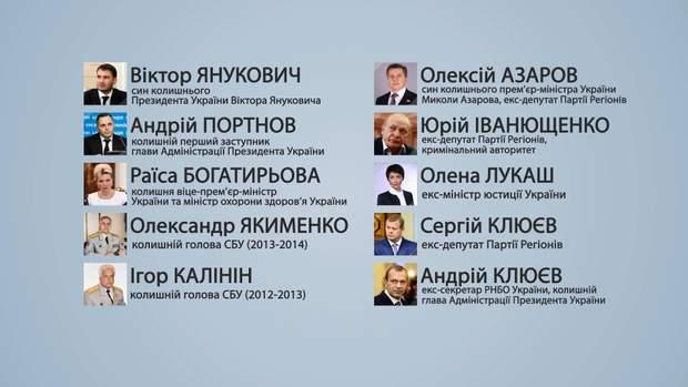 Екс-реіонали, з який ЄС зняв санкції