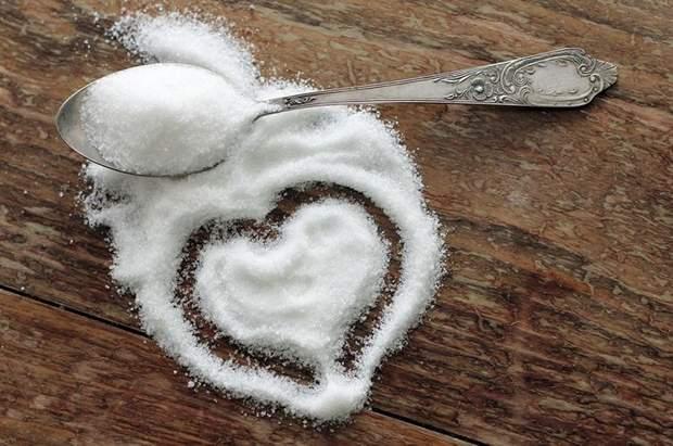 ВООЗ рекомендує споживати до 50 грам цукру на добу (10 чайних ложок)