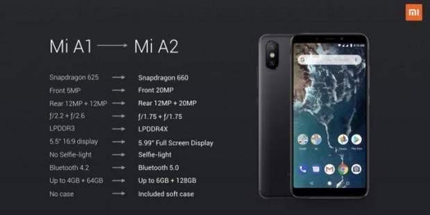 Чим відрізняється Xiaomi Mi A2 від Mi A1