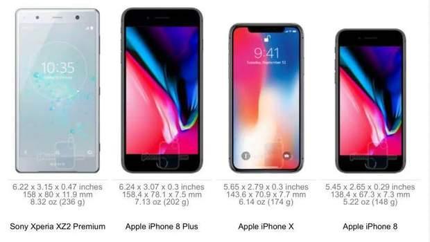 Sony Xperia XZ2 Premium у порівнянні із смартфонами Apple