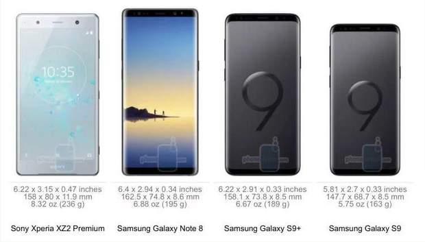 Sony Xperia XZ2 Premium у порівнянні із смартфонами Samsung