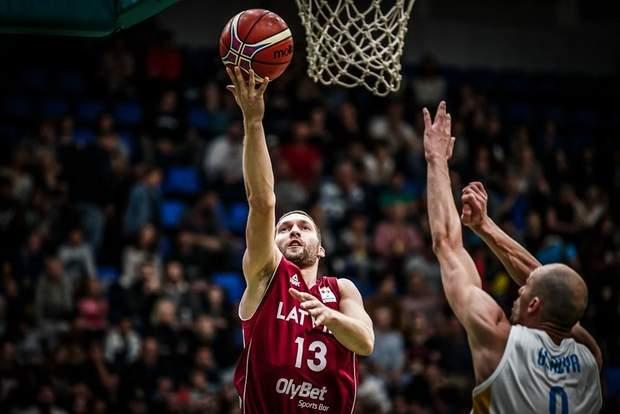 Баскетбол Україна Латвія