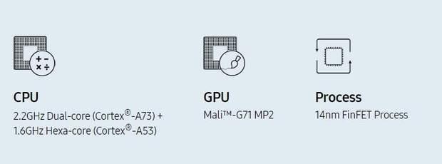 Основні характеристики Samsung Galaxy J7 Aero