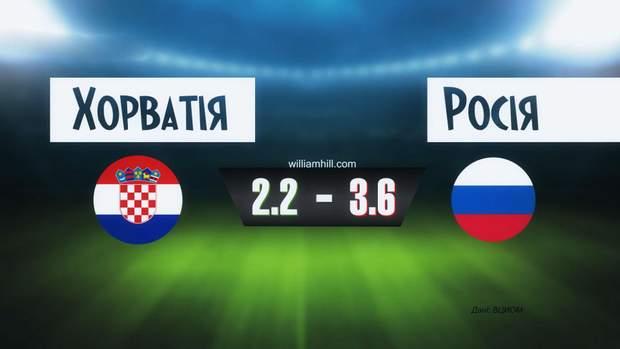 Заробіток на ставках щодо футболу збірної Росії та Хорватії