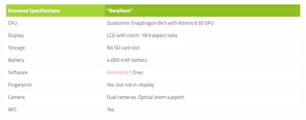 Xiaomi, телефон, смартфон, Китай, гаджети, розробка, техно