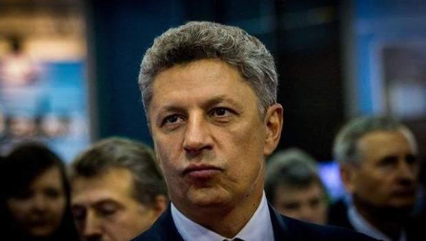 Юрій Бойкл