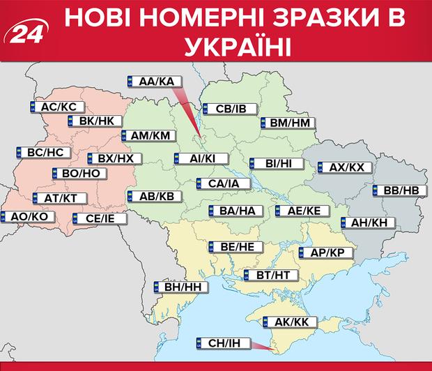 Автомобільні номери нові номерні знаки Україна