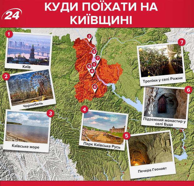 Київська область: які місця варто відвідати