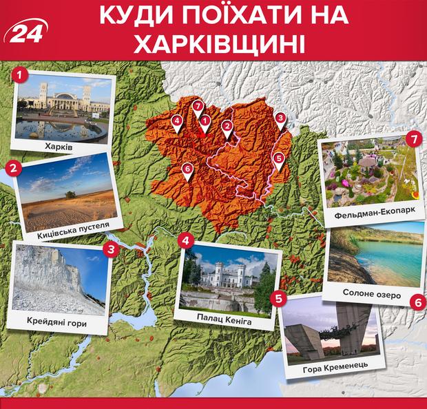 Харківська область: які місця варто відвідати