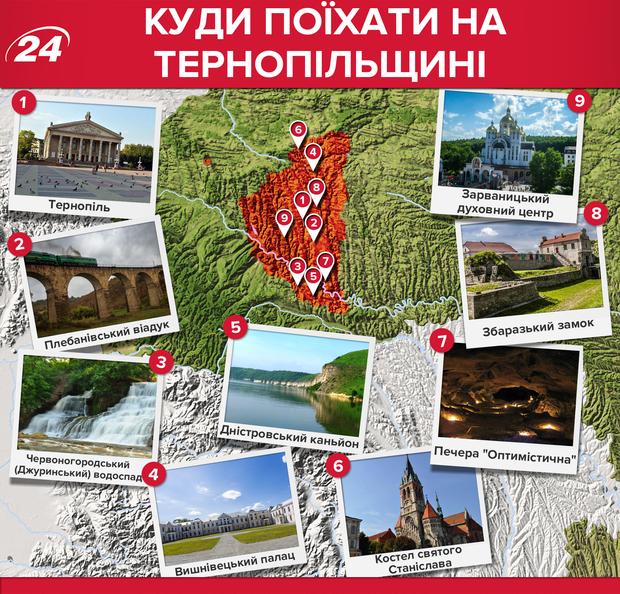 Тернопільська область: які місця варто відвідати