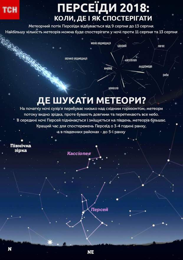 Зорепад Персеїда: де українцям спостерігати за найяскравішим явищем року