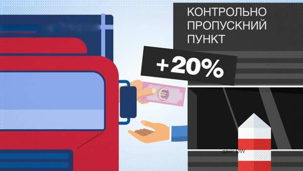 За 2 роки корупція на митниці зросла на 20%