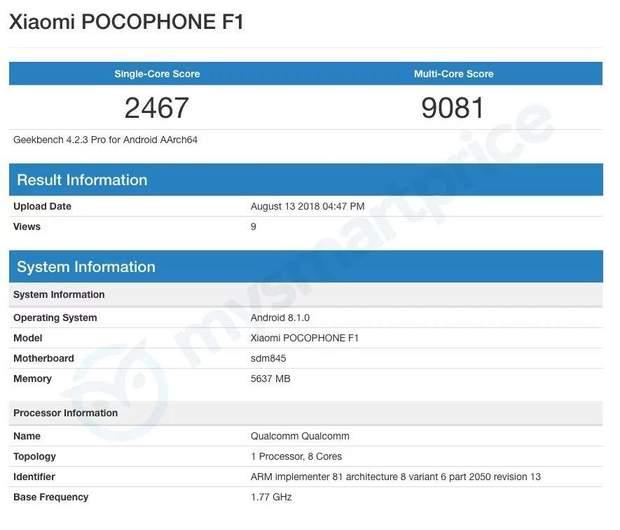 Результати тестування Xiaomi Pocophone F1