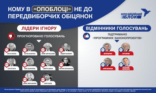Верховна Рада народні депутати
