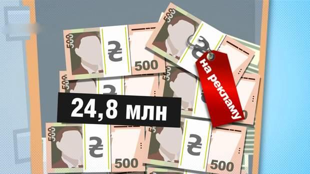 31,9 мільйонів витратила ВО