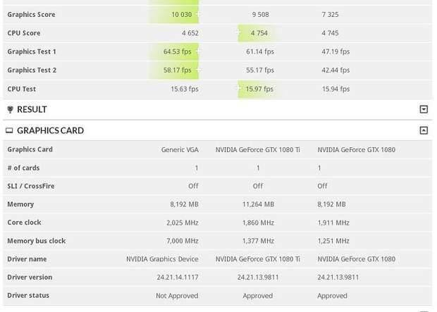 NVIDIA GeForce RTX 2080
