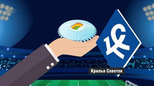 Чемпіонат світу Росія футбол