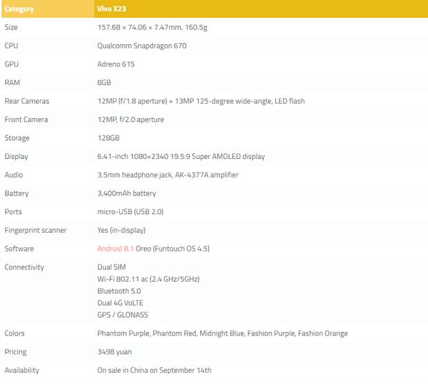 Vivo X23, смартфон, гаджети, телефон, технлології